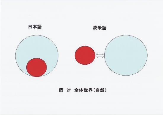kotaisekai_convert_20110304143202.jpg