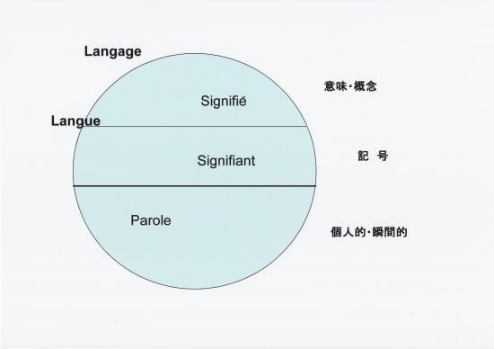 langage_convert_20110304143321.jpg