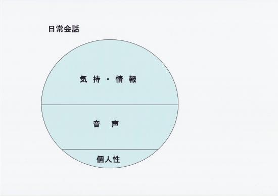 nichijyukaiwa_convert_20110304143400.jpg